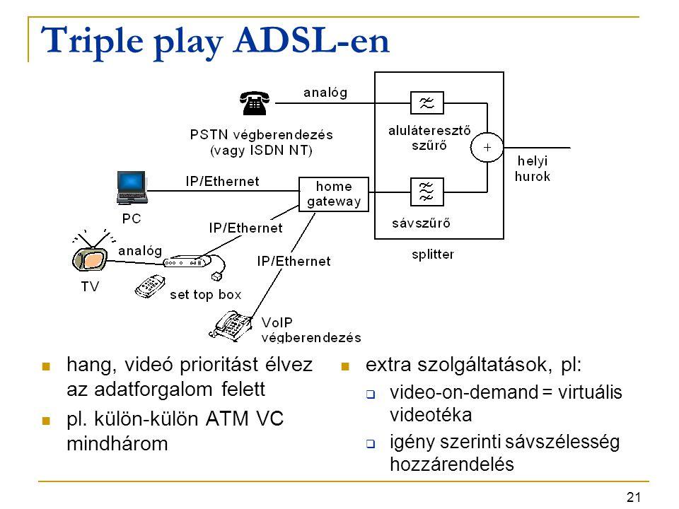 21 Triple play ADSL-en hang, videó prioritást élvez az adatforgalom felett pl. külön-külön ATM VC mindhárom extra szolgáltatások, pl:  video-on-deman