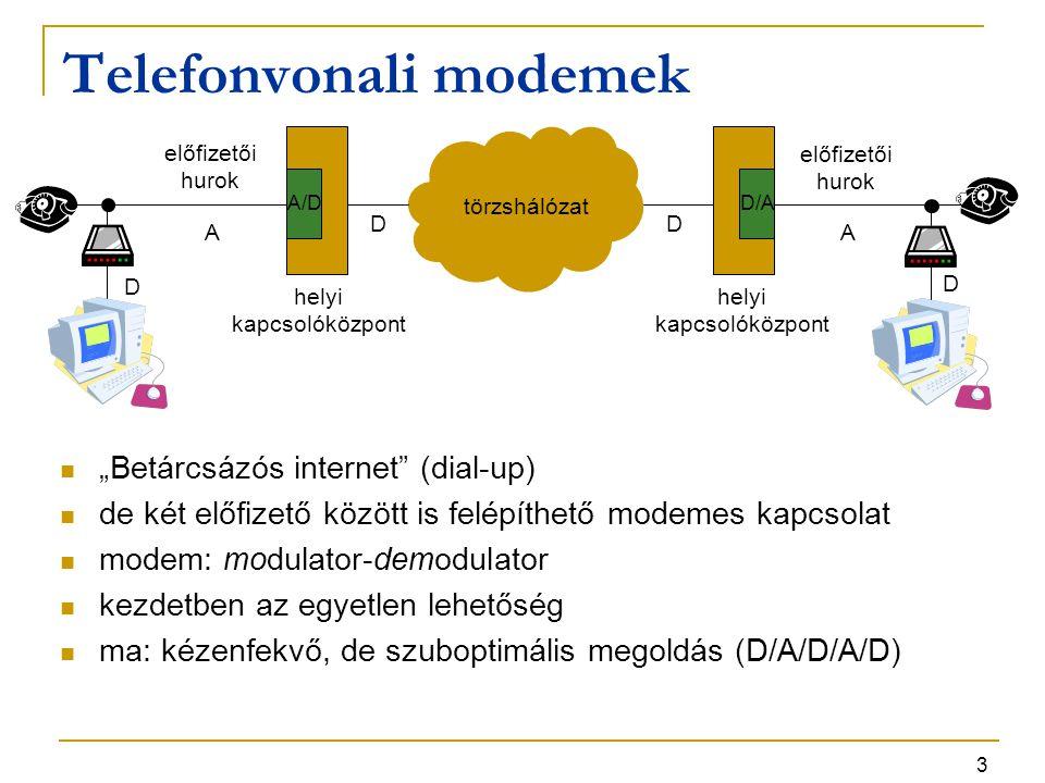 """3 Telefonvonali modemek """"Betárcsázós internet"""" (dial-up) de két előfizető között is felépíthető modemes kapcsolat modem: modulator-demodulator kezdetb"""