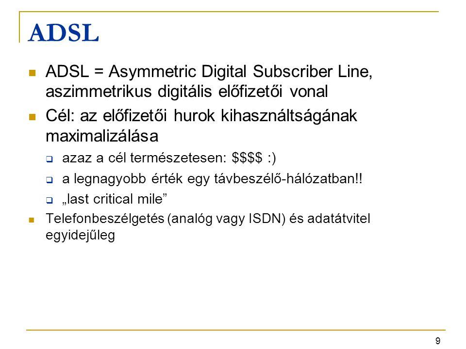 9 ADSL ADSL = Asymmetric Digital Subscriber Line, aszimmetrikus digitális előfizetői vonal Cél: az előfizetői hurok kihasználtságának maximalizálása 