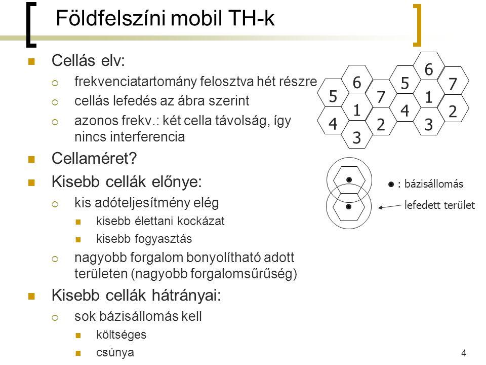 5 Földfelszíni mobil TH-k 1G: első generációs mozgó távbeszélő rendszerek  1970-es évek vége, 1980-as évek eleje  Analóg rendszerek  Sok, egymással nem kompatibilis hálózat  Pl.: NMT (Nordic Mobile Telephone System, északi mozgó távközlő rendszer) Skandináviában 1981-től Hazánkban 1990-től 2003.