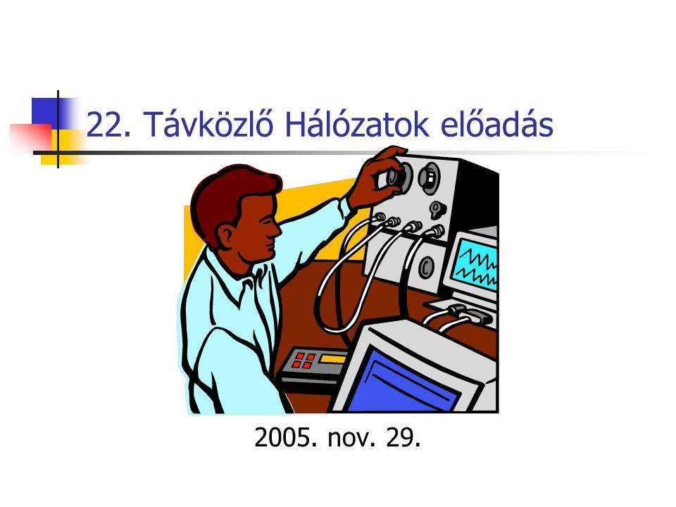 22. Távközlő Hálózatok előadás 2005. nov. 29.