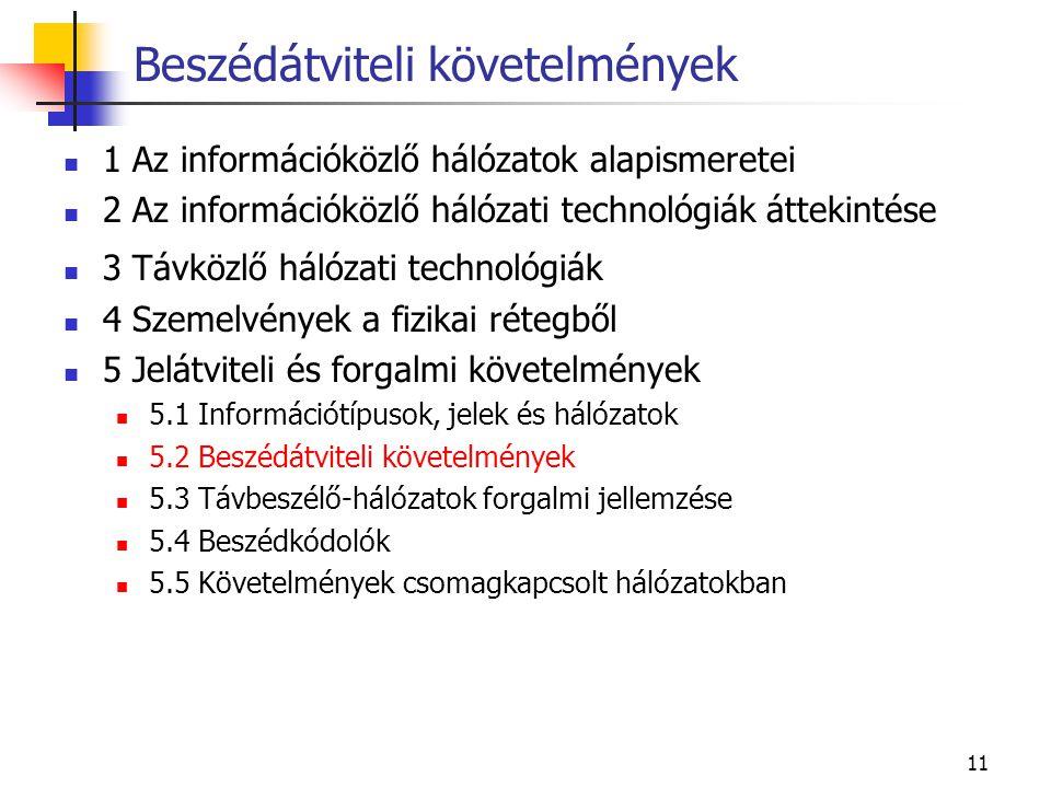 11 1 Az információközlő hálózatok alapismeretei 2 Az információközlő hálózati technológiák áttekintése 3 Távközlő hálózati technológiák 4 Szemelvények a fizikai rétegből 5 Jelátviteli és forgalmi követelmények 5.1 Információtípusok, jelek és hálózatok 5.2 Beszédátviteli követelmények 5.3 Távbeszélő-hálózatok forgalmi jellemzése 5.4 Beszédkódolók 5.5 Követelmények csomagkapcsolt hálózatokban Beszédátviteli követelmények