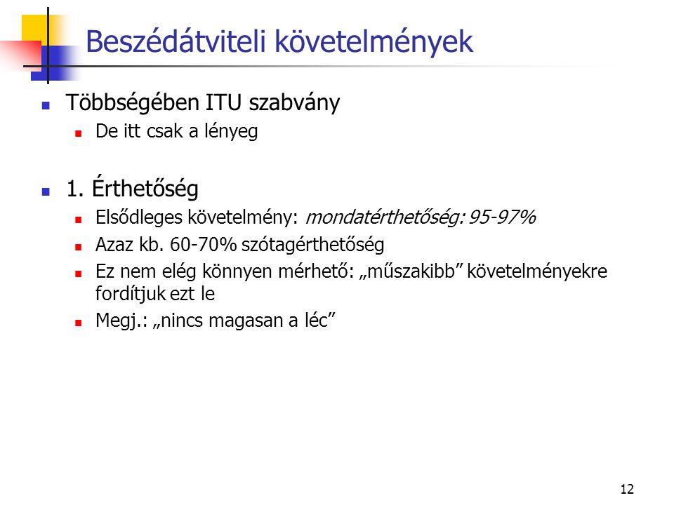 12 Többségében ITU szabvány De itt csak a lényeg 1. Érthetőség Elsődleges követelmény: mondatérthetőség: 95-97% Azaz kb. 60-70% szótagérthetőség Ez ne