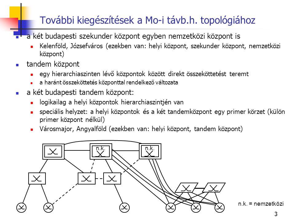 3 További kiegészítések a Mo-i távb.h. topológiához a két budapesti szekunder központ egyben nemzetközi központ is Kelenföld, Józsefváros (ezekben van