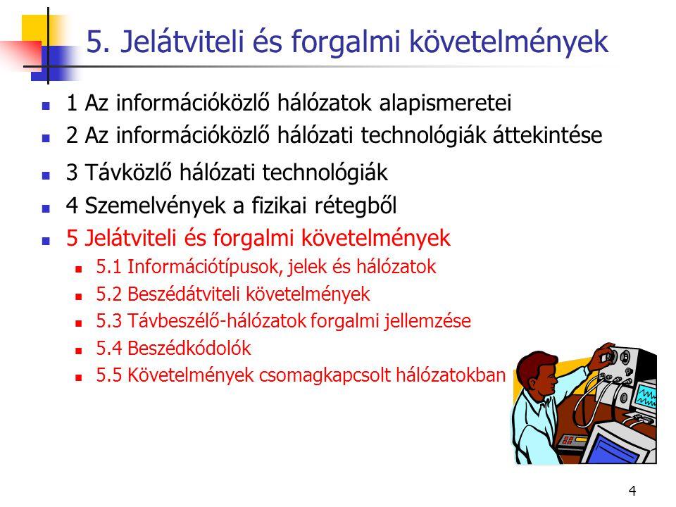 4 1 Az információközlő hálózatok alapismeretei 2 Az információközlő hálózati technológiák áttekintése 3 Távközlő hálózati technológiák 4 Szemelvények a fizikai rétegből 5 Jelátviteli és forgalmi követelmények 5.1 Információtípusok, jelek és hálózatok 5.2 Beszédátviteli követelmények 5.3 Távbeszélő-hálózatok forgalmi jellemzése 5.4 Beszédkódolók 5.5 Követelmények csomagkapcsolt hálózatokban 5.