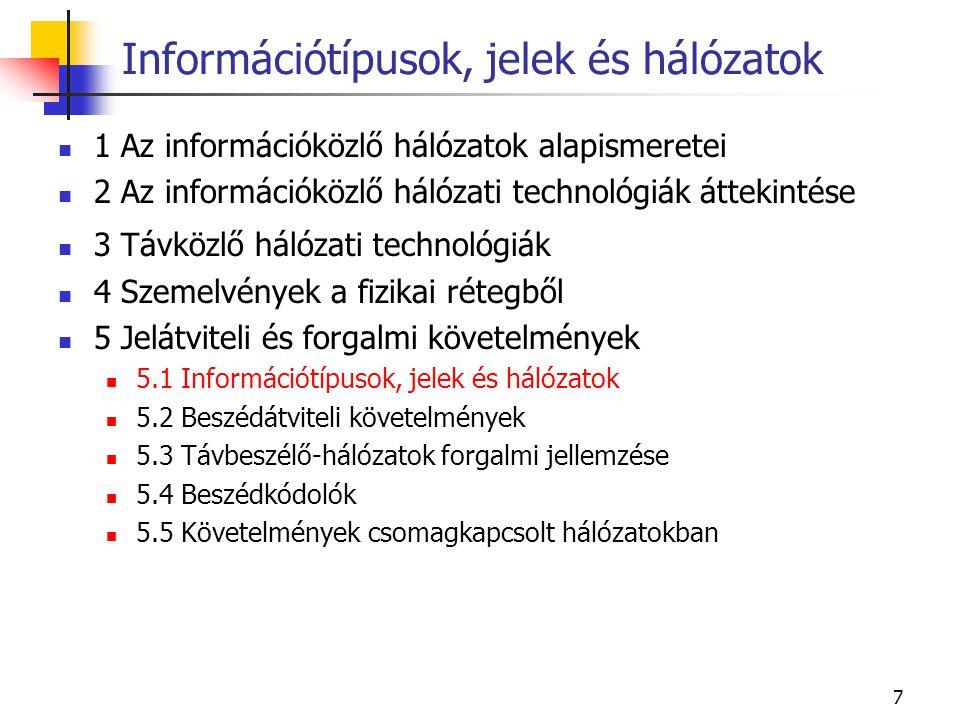 7 1 Az információközlő hálózatok alapismeretei 2 Az információközlő hálózati technológiák áttekintése 3 Távközlő hálózati technológiák 4 Szemelvények a fizikai rétegből 5 Jelátviteli és forgalmi követelmények 5.1 Információtípusok, jelek és hálózatok 5.2 Beszédátviteli követelmények 5.3 Távbeszélő-hálózatok forgalmi jellemzése 5.4 Beszédkódolók 5.5 Követelmények csomagkapcsolt hálózatokban Információtípusok, jelek és hálózatok
