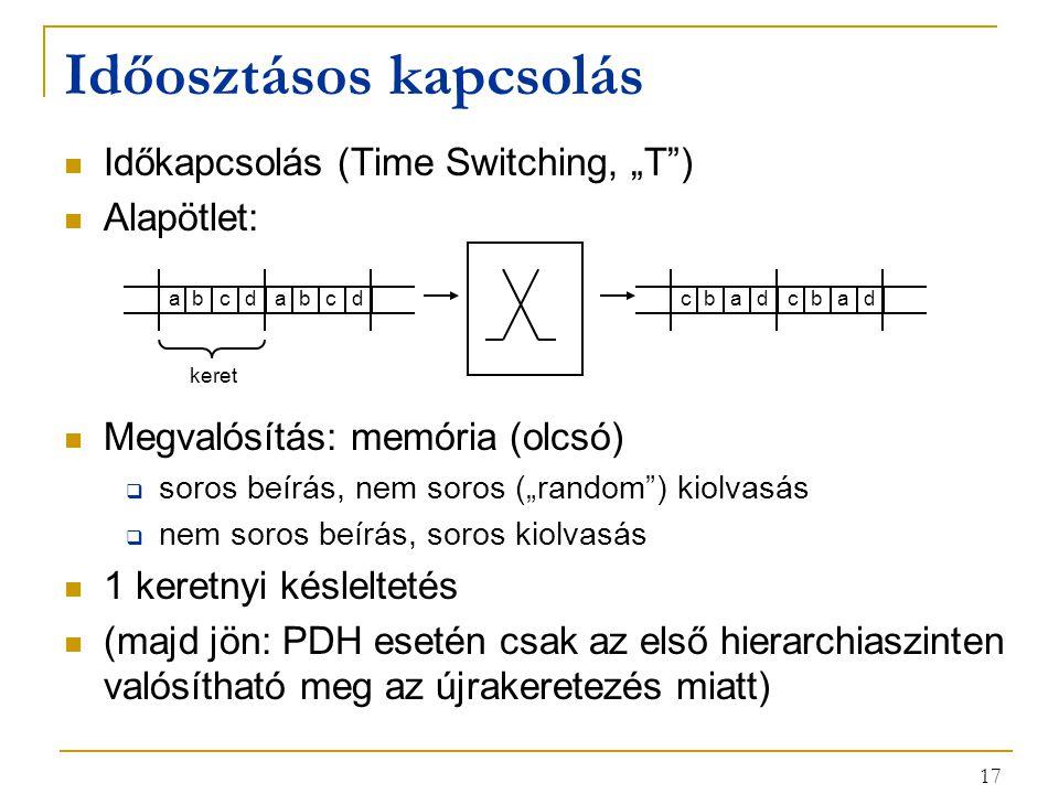 """17 Időosztásos kapcsolás Időkapcsolás (Time Switching, """"T ) Alapötlet: Megvalósítás: memória (olcsó)  soros beírás, nem soros (""""random ) kiolvasás  nem soros beírás, soros kiolvasás 1 keretnyi késleltetés (majd jön: PDH esetén csak az első hierarchiaszinten valósítható meg az újrakeretezés miatt) abcd abcd keret cbad cbad"""