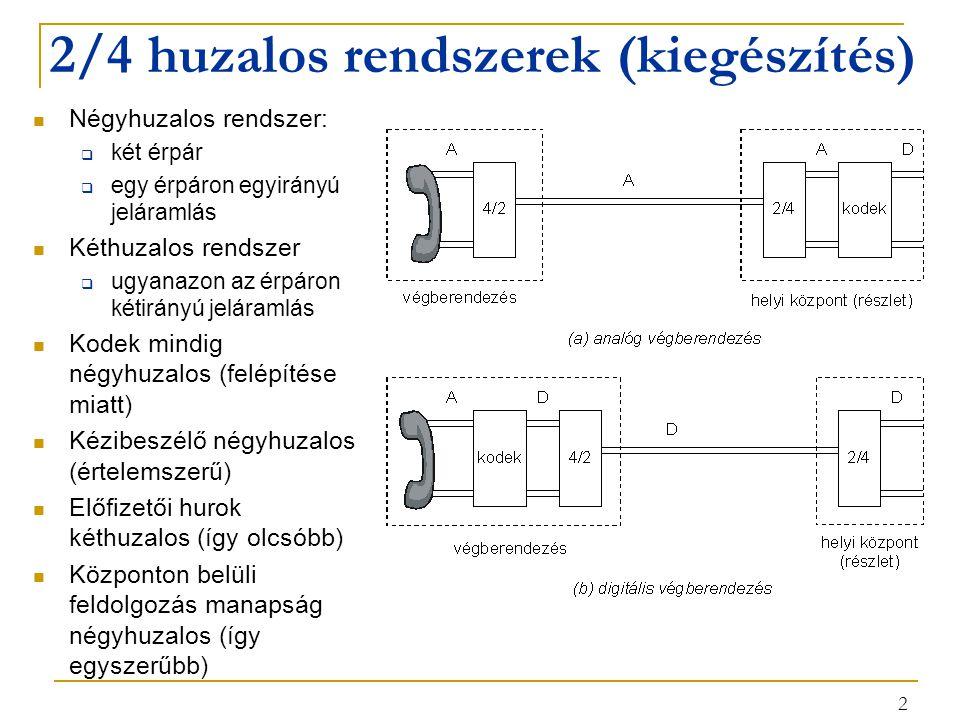 3 Áttekintés 1.Távközlő hálózati architektúrák 2.