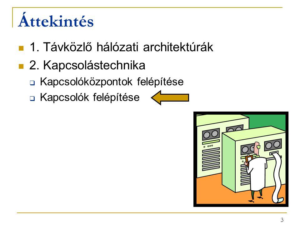 3 Áttekintés 1. Távközlő hálózati architektúrák 2.