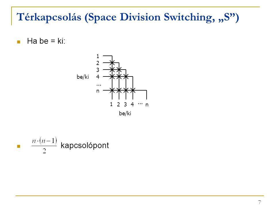 8 Többfokozatú kapcsolás Eddig egyfokozatú kapcsolásról volt szó:  egyszerű és jól működik  de: túl sok a kapcsolópont  ezek kihasználtsága kicsi Megoldás: többfokozatú kapcsolás 11 22 NN 33