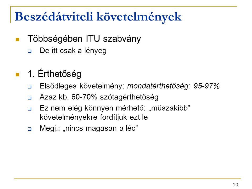 10 Többségében ITU szabvány  De itt csak a lényeg 1. Érthetőség  Elsődleges követelmény: mondatérthetőség: 95-97%  Azaz kb. 60-70% szótagérthetőség