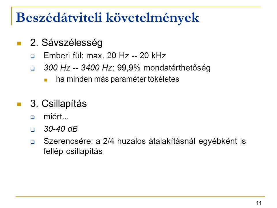 11 2. Sávszélesség  Emberi fül: max. 20 Hz -- 20 kHz  300 Hz -- 3400 Hz: 99,9% mondatérthetőség ha minden más paraméter tökéletes 3. Csillapítás  m