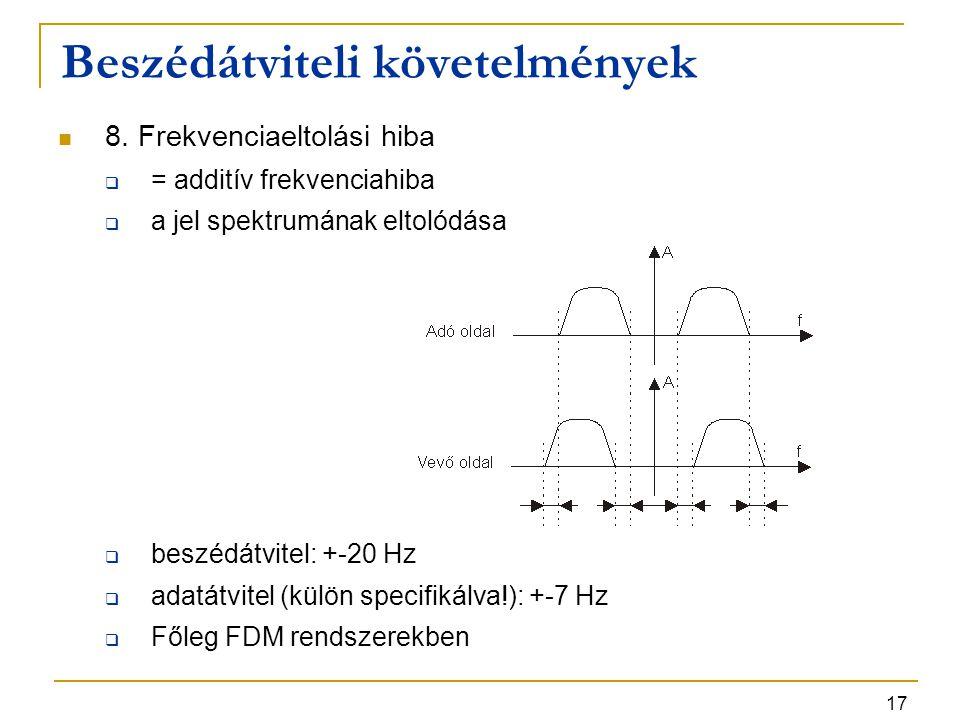 17 8. Frekvenciaeltolási hiba  = additív frekvenciahiba  a jel spektrumának eltolódása  beszédátvitel: +-20 Hz  adatátvitel (külön specifikálva!):