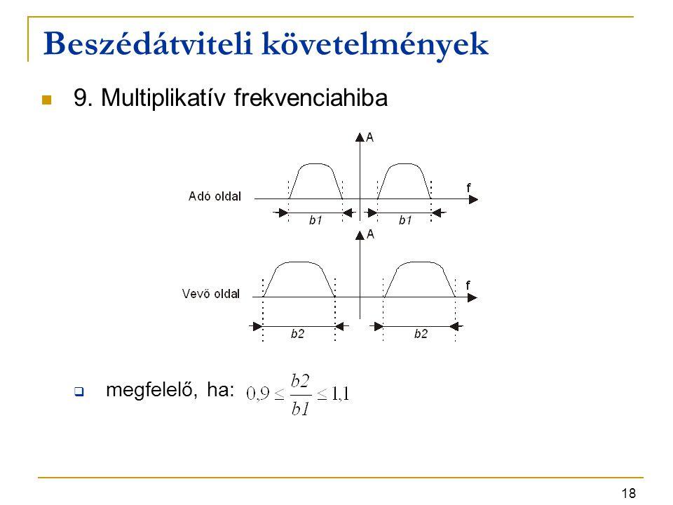 18 9. Multiplikatív frekvenciahiba  megfelelő, ha: Beszédátviteli követelmények