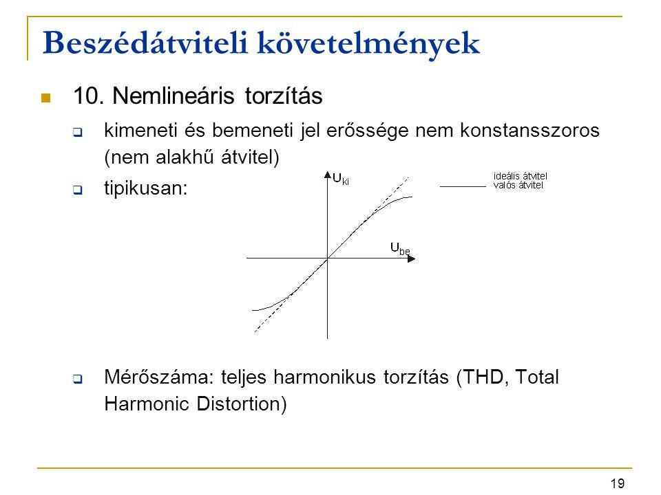 19 10. Nemlineáris torzítás  kimeneti és bemeneti jel erőssége nem konstansszoros (nem alakhű átvitel)  tipikusan:  Mérőszáma: teljes harmonikus to