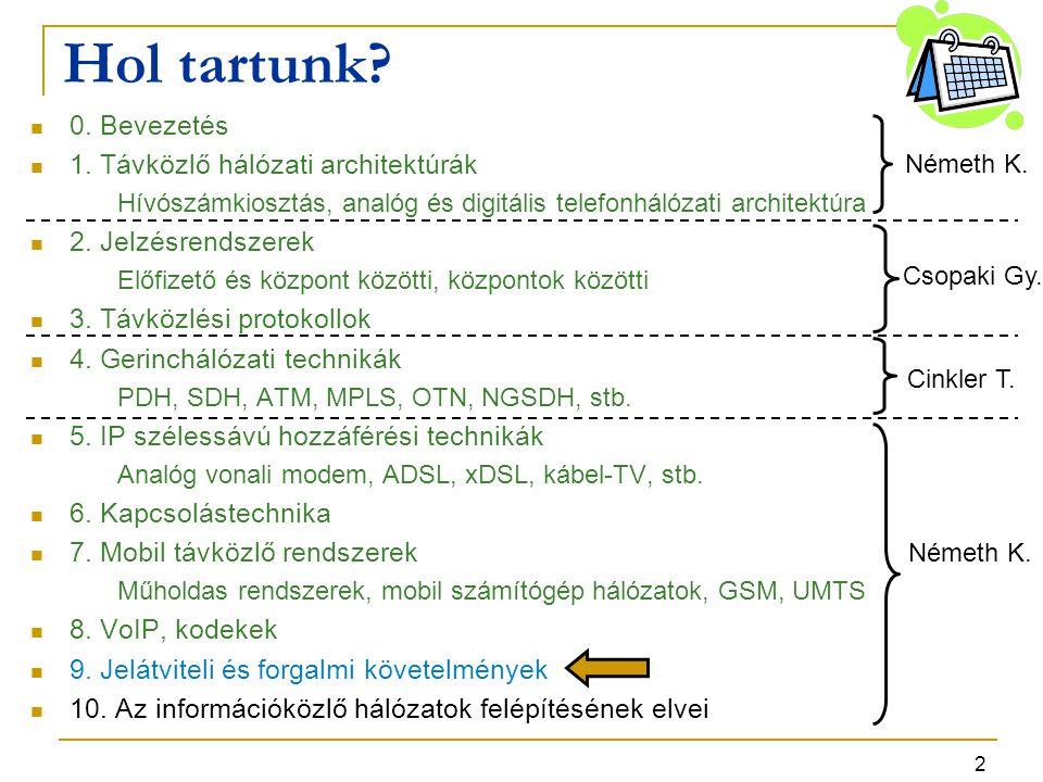 3 Jelátviteli és forgalmi követelmények  Információtípusok, jelek és hálózatok  Beszédátviteli követelmények  Távbeszélő-hálózatok forgalmi jellemzése  Követelmények csomagkapcsolt hálózatokban Jelátviteli és forgalmi követelmények