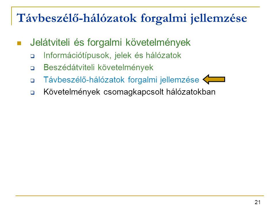 21 Jelátviteli és forgalmi követelmények  Információtípusok, jelek és hálózatok  Beszédátviteli követelmények  Távbeszélő-hálózatok forgalmi jellemzése  Követelmények csomagkapcsolt hálózatokban Távbeszélő-hálózatok forgalmi jellemzése