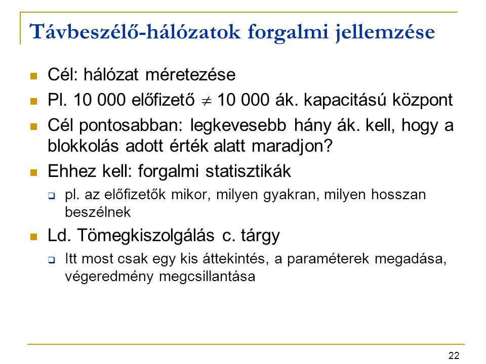 22 Cél: hálózat méretezése Pl. 10 000 előfizető  10 000 ák.