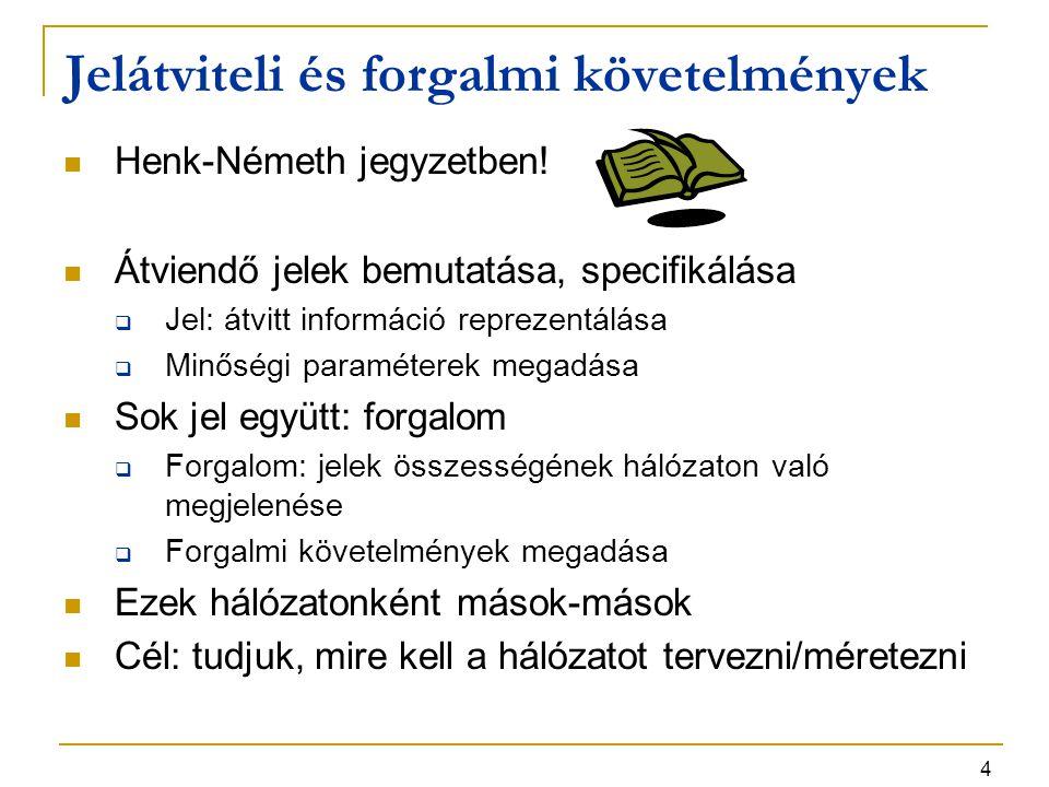 4 Henk-Németh jegyzetben! Átviendő jelek bemutatása, specifikálása  Jel: átvitt információ reprezentálása  Minőségi paraméterek megadása Sok jel egy