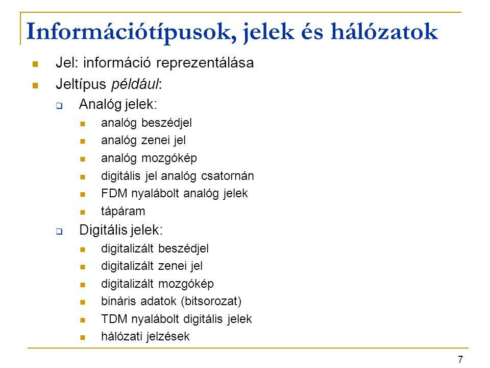 7 Jel: információ reprezentálása Jeltípus például:  Analóg jelek: analóg beszédjel analóg zenei jel analóg mozgókép digitális jel analóg csatornán FDM nyalábolt analóg jelek tápáram  Digitális jelek: digitalizált beszédjel digitalizált zenei jel digitalizált mozgókép bináris adatok (bitsorozat) TDM nyalábolt digitális jelek hálózati jelzések Információtípusok, jelek és hálózatok
