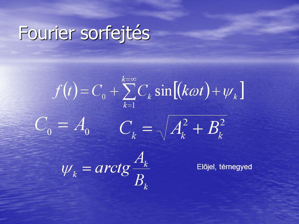 Fourier sorfejtés Előjel, térnegyed