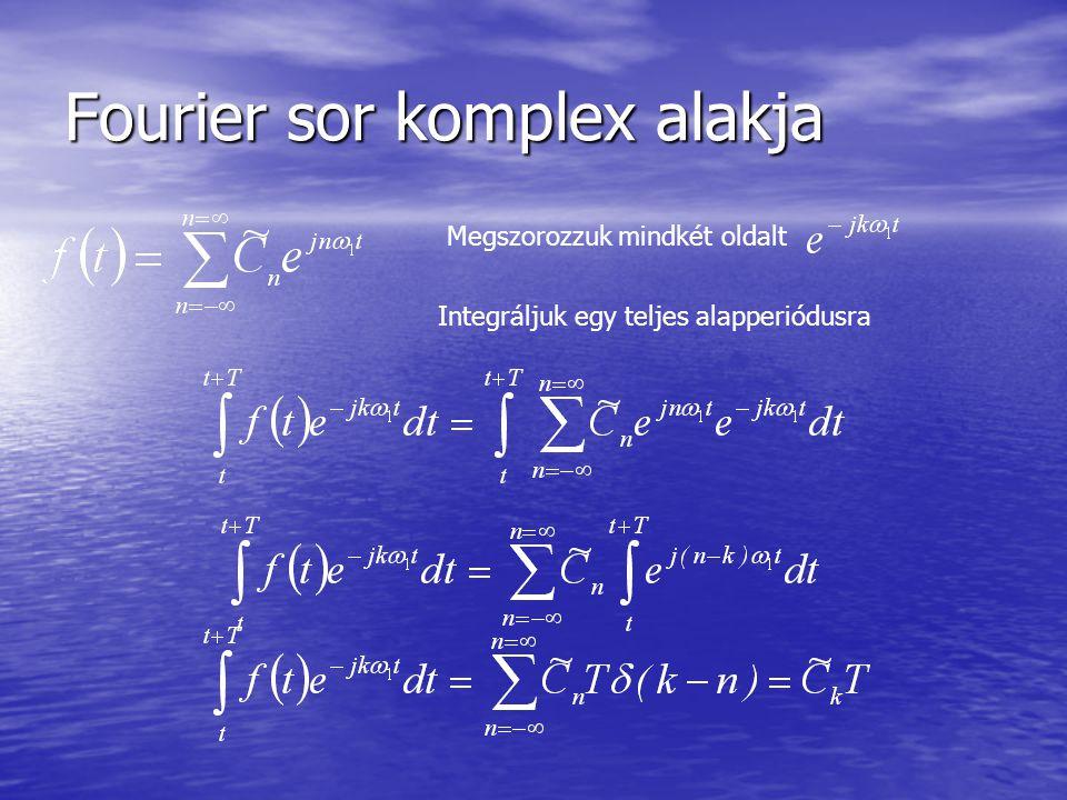 Fourier sor komplex alakja Megszorozzuk mindkét oldalt Integráljuk egy teljes alapperiódusra