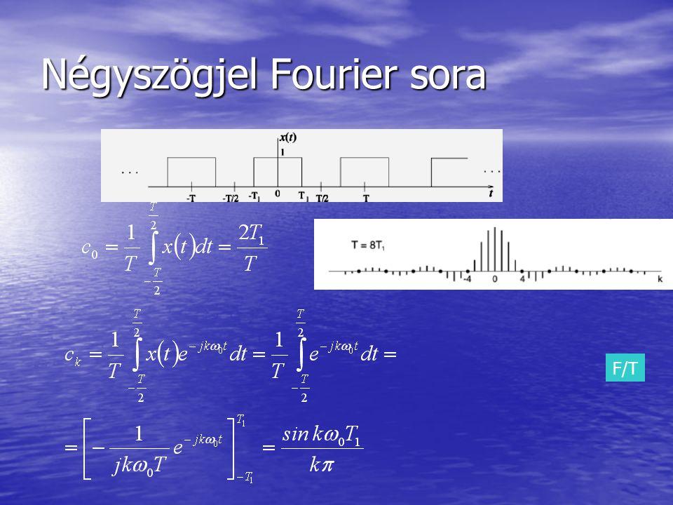 Négyszögjel Fourier sora F/T