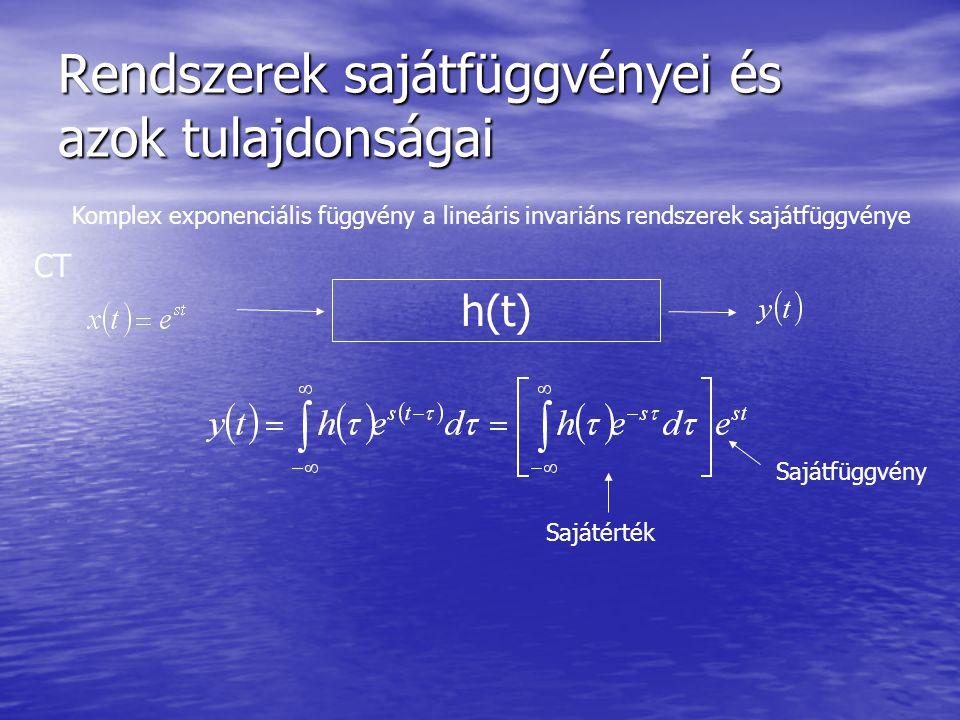 Rendszerek sajátfüggvényei és azok tulajdonságai Komplex exponenciális függvény a lineáris invariáns rendszerek sajátfüggvénye h(t) CT Sajátérték Sajátfüggvény