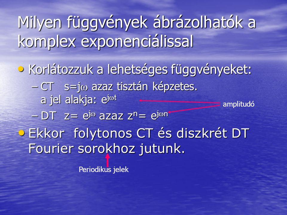 Milyen függvények ábrázolhatók a komplex exponenciálissal Korlátozzuk a lehetséges függvényeket: Korlátozzuk a lehetséges függvényeket: –CT s=j  azaz tisztán képzetes.