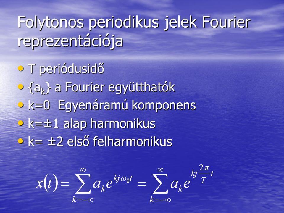 Folytonos periodikus jelek Fourier reprezentációja T periódusidő T periódusidő {a k } a Fourier együtthatók {a k } a Fourier együtthatók k=0 Egyenáramú komponens k=0 Egyenáramú komponens k=±1 alap harmonikus k=±1 alap harmonikus k= ±2 első felharmonikus k= ±2 első felharmonikus