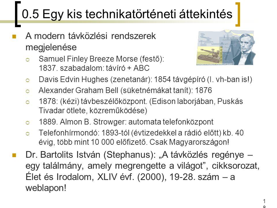 18 0.5 Egy kis technikatörténeti áttekintés A modern távközlési rendszerek megjelenése  Samuel Finley Breeze Morse (festő): 1837. szabadalom: távíró