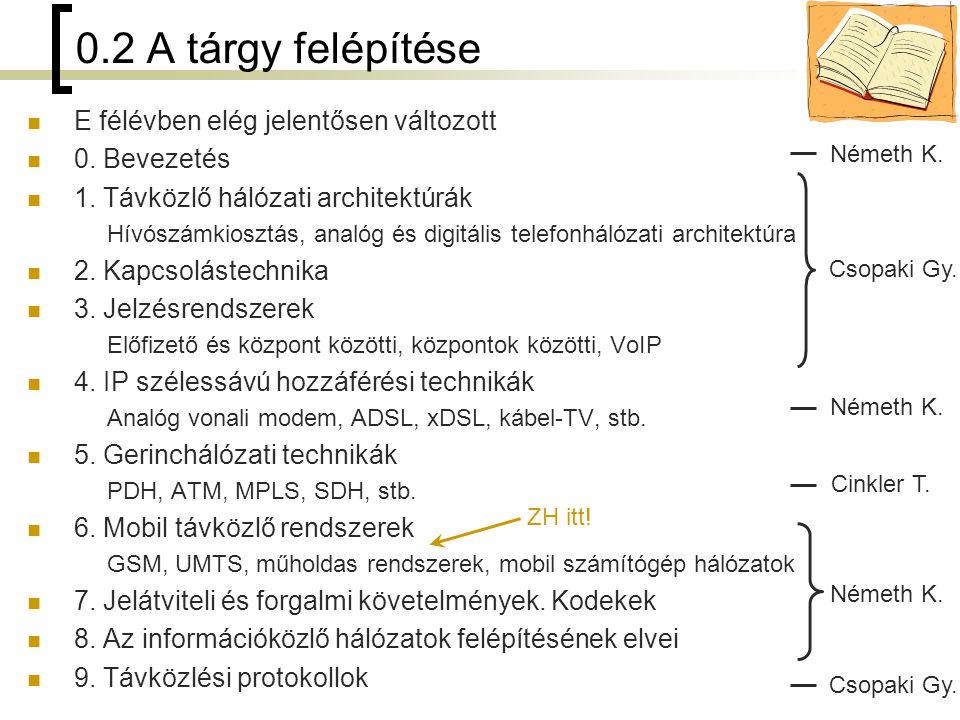 7 0.2 A tárgy felépítése E félévben elég jelentősen változott 0. Bevezetés 1. Távközlő hálózati architektúrák Hívószámkiosztás, analóg és digitális te