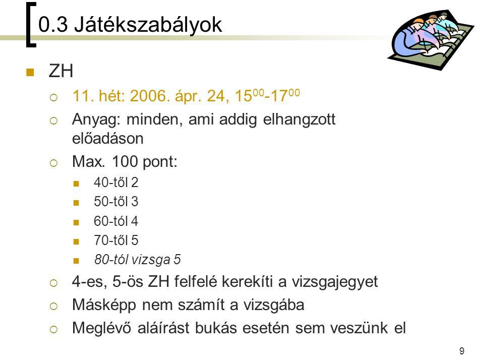 9 0.3 Játékszabályok ZH  11. hét: 2006. ápr. 24, 15 00 -17 00  Anyag: minden, ami addig elhangzott előadáson  Max. 100 pont: 40-től 2 50-től 3 60-t