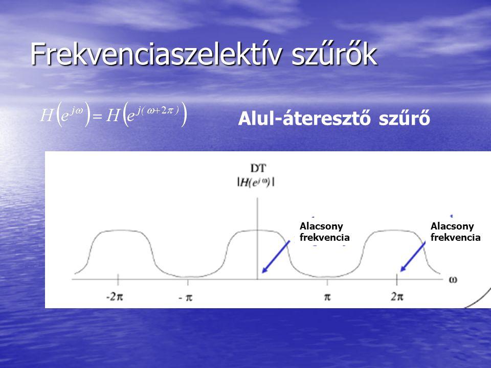 Frekvenciaszelektív szűrők Alacsony frekvencia Alul-áteresztő szűrő