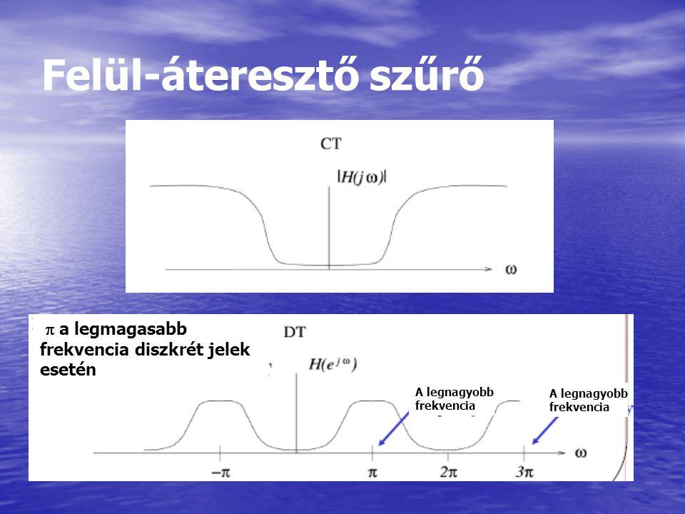 Felül-áteresztő szűrő  a legmagasabb frekvencia diszkrét jelek esetén A legnagyobb frekvencia