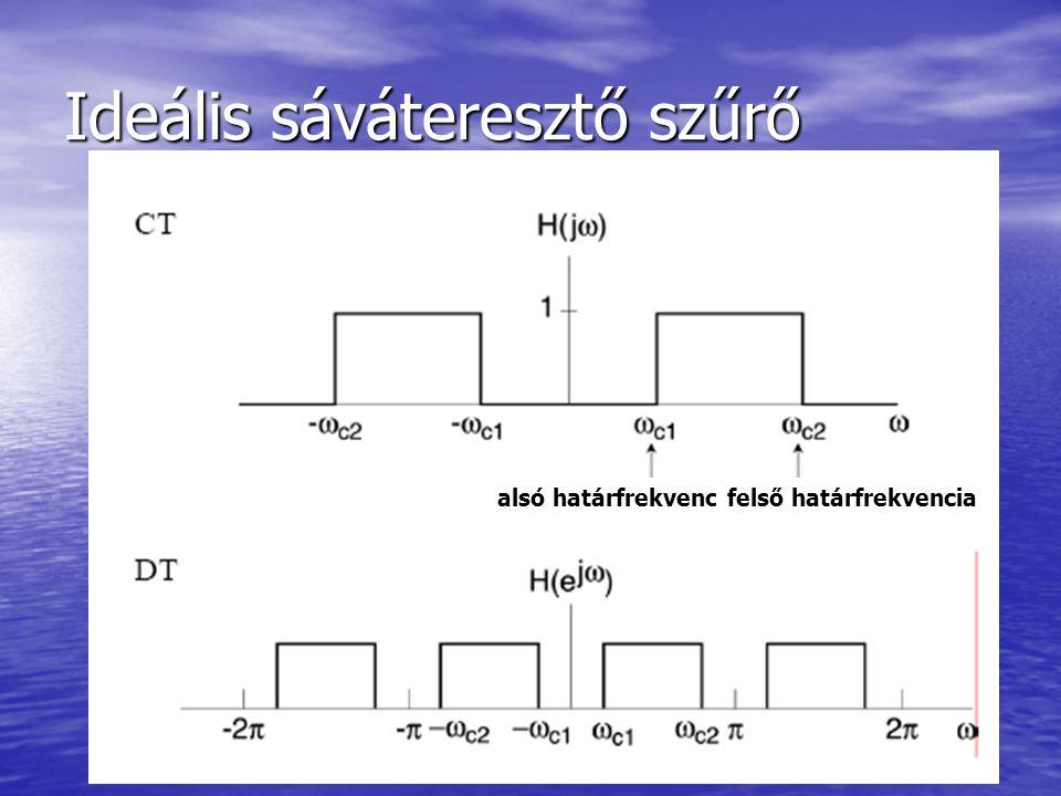 Ideális sáváteresztő szűrő alsó határfrekvenciafelső határfrekvencia