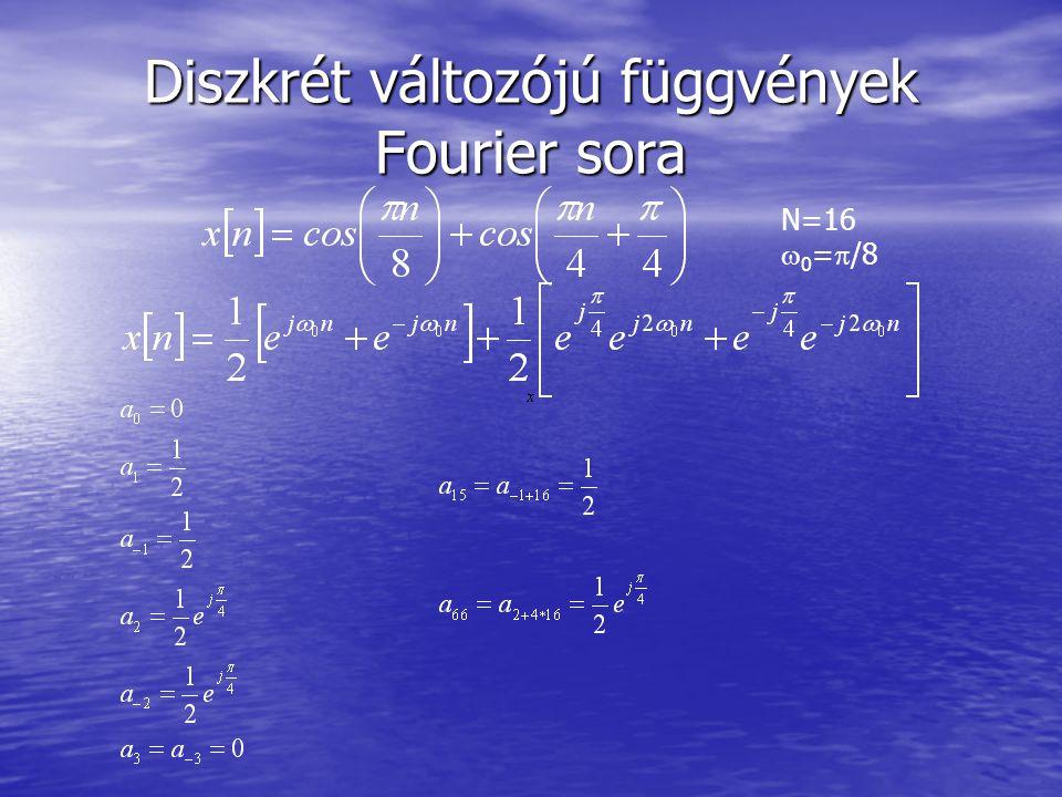 Diszkrét változójú függvények Fourier sora N=16  0 =  /8