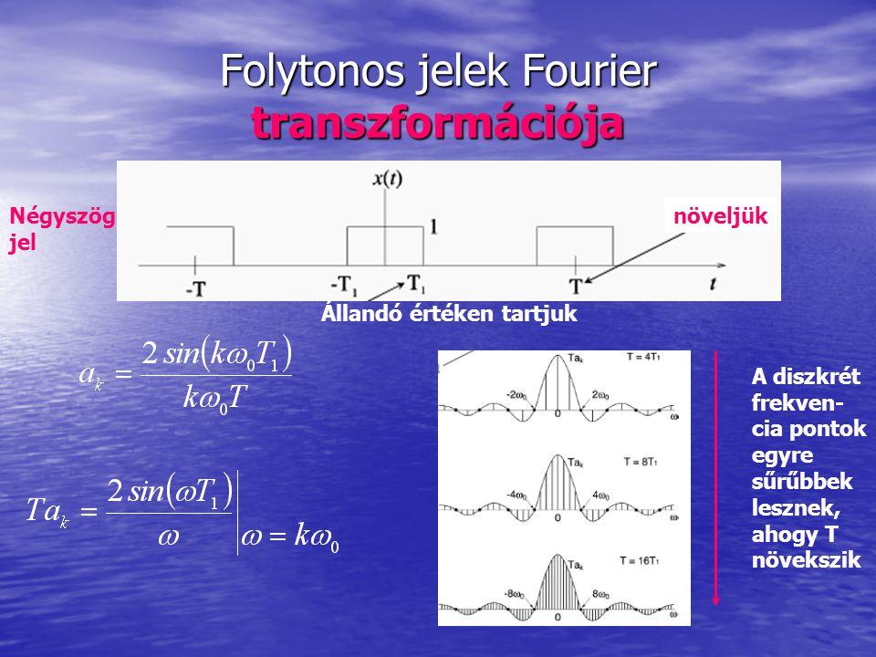 Folytonos jelek Fourier transzformációja növeljük Állandó értéken tartjuk A diszkrét frekven- cia pontok egyre sűrűbbek lesznek, ahogy T növekszik Nég
