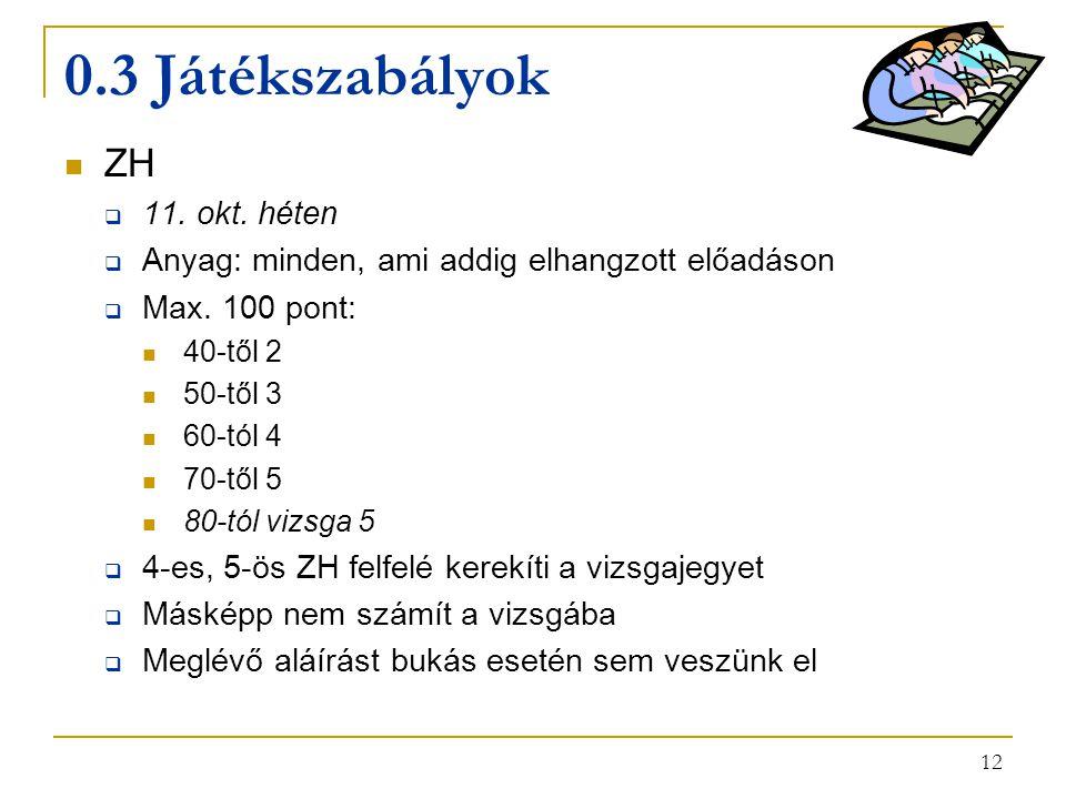 12 0.3 Játékszabályok ZH  11. okt. héten  Anyag: minden, ami addig elhangzott előadáson  Max. 100 pont: 40-től 2 50-től 3 60-tól 4 70-től 5 80-tól