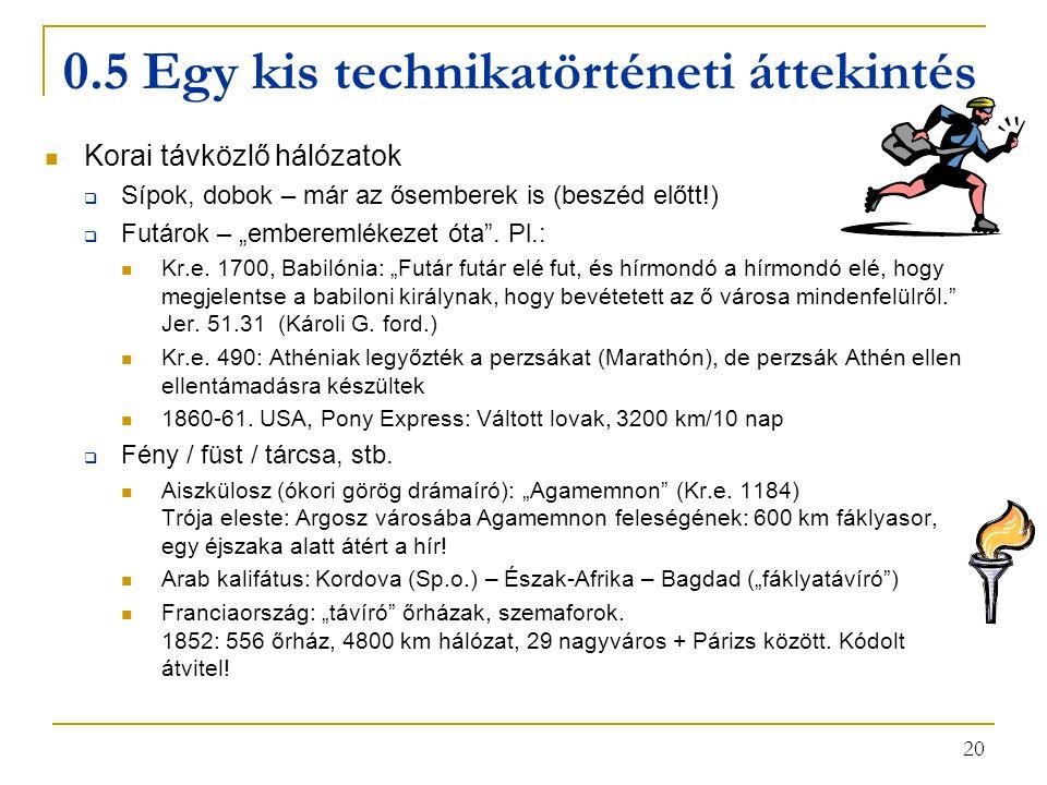 """20 0.5 Egy kis technikatörténeti áttekintés Korai távközlő hálózatok  Sípok, dobok – már az ősemberek is (beszéd előtt!)  Futárok – """"emberemlékezet"""
