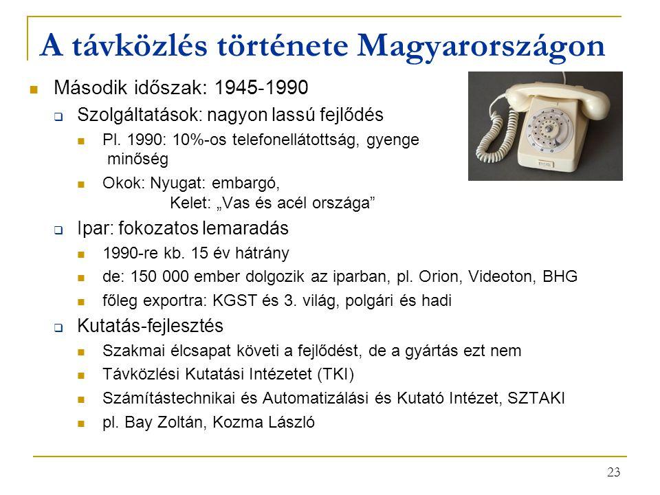 23 A távközlés története Magyarországon Második időszak: 1945-1990  Szolgáltatások: nagyon lassú fejlődés Pl. 1990: 10%-os telefonellátottság, gyenge