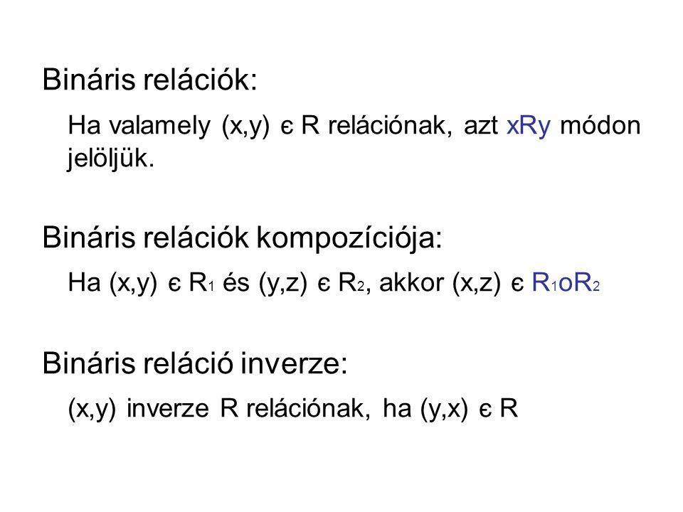 Bináris relációk: Ha valamely (x,y) є R relációnak, azt xRy módon jelöljük.