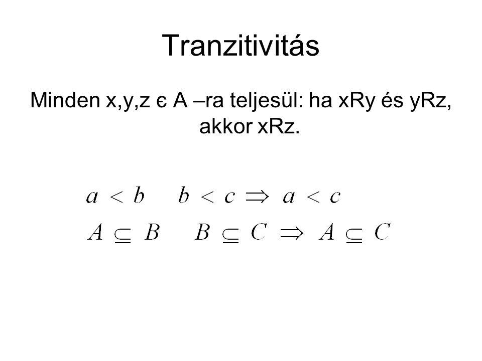 Tranzitivitás Minden x,y,z є A –ra teljesül: ha xRy és yRz, akkor xRz.