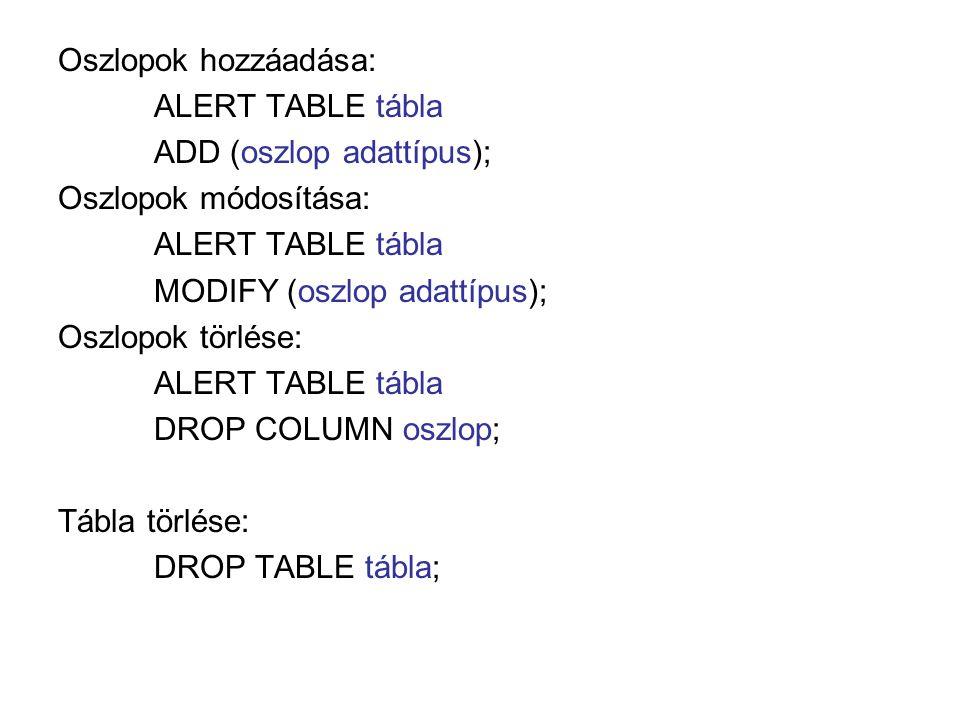 Oszlopok hozzáadása: ALERT TABLE tábla ADD (oszlop adattípus); Oszlopok módosítása: ALERT TABLE tábla MODIFY (oszlop adattípus); Oszlopok törlése: ALE