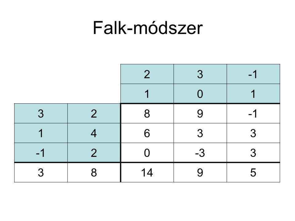 Falk-módszer 23 101 3289 14633 20-33 381495