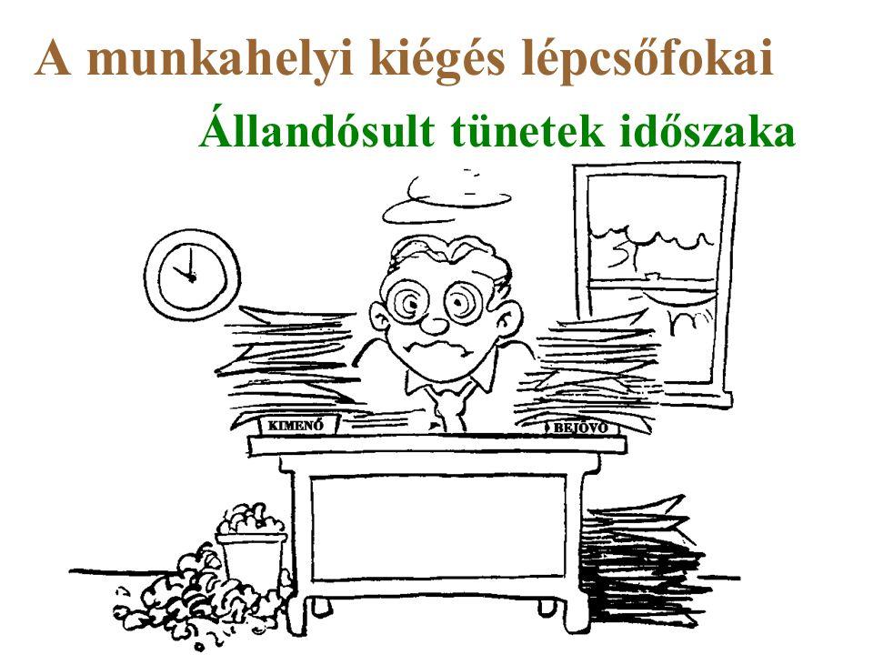 Állandósult tünetek időszaka A munkahelyi kiégés lépcsőfokai