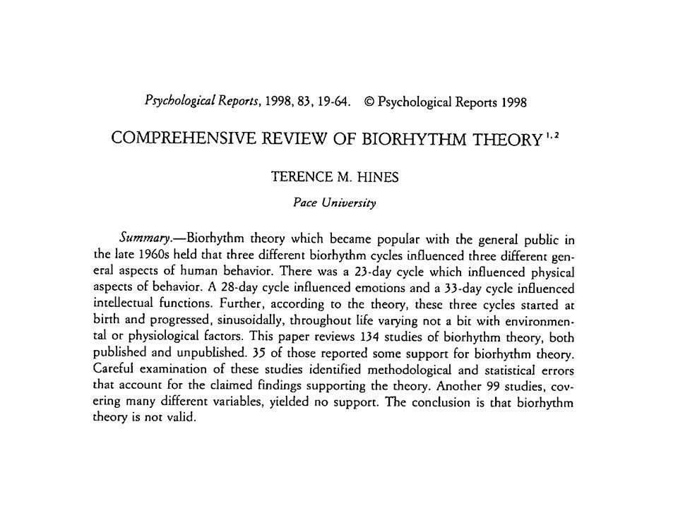 Biológiai órák 1972.Első léziós kísérletek, első mutációk 1880.