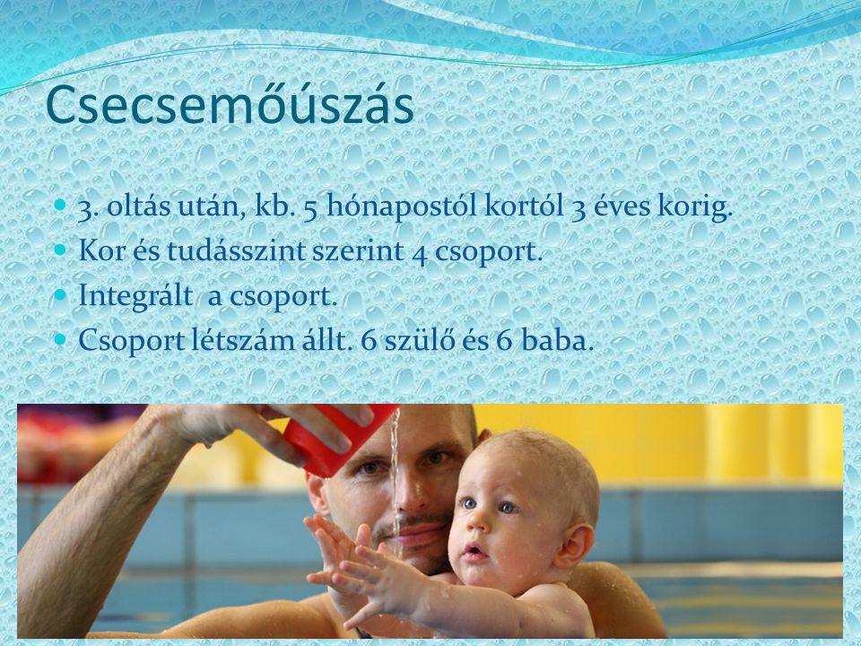 Csecsemőúszás Céljai: Egészségmegőrzés Edzettségi szint, ellenálló képesség növelés Mozgásfejlődés segítése Prevenció és rehabilitáció Értelmi és anyanyelvi nevelés Szülő-gyermek közötti kapcsolat erősítése Találkozás a kortársakkal Felkészülés az úszásoktatásra