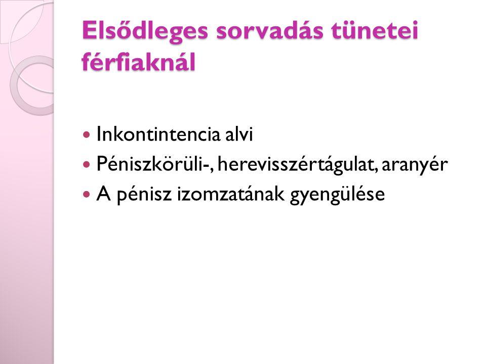 Elsődleges sorvadás tünetei férfiaknál Inkontintencia alvi Péniszkörüli-, herevisszértágulat, aranyér A pénisz izomzatának gyengülése