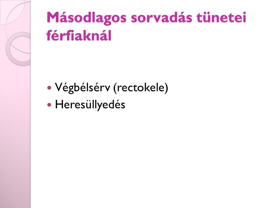 Másodlagos sorvadás tünetei férfiaknál Végbélsérv (rectokele) Heresüllyedés
